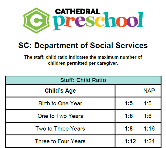 staff_child_ratio0815